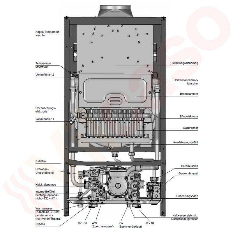 wolf comfortline cgu 2k 18 erdgas ll rla gas heizwert kombitherme versandkostenfrei g nstig. Black Bedroom Furniture Sets. Home Design Ideas