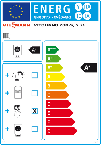 Energielabel Viessmann Vitoligno 200-S